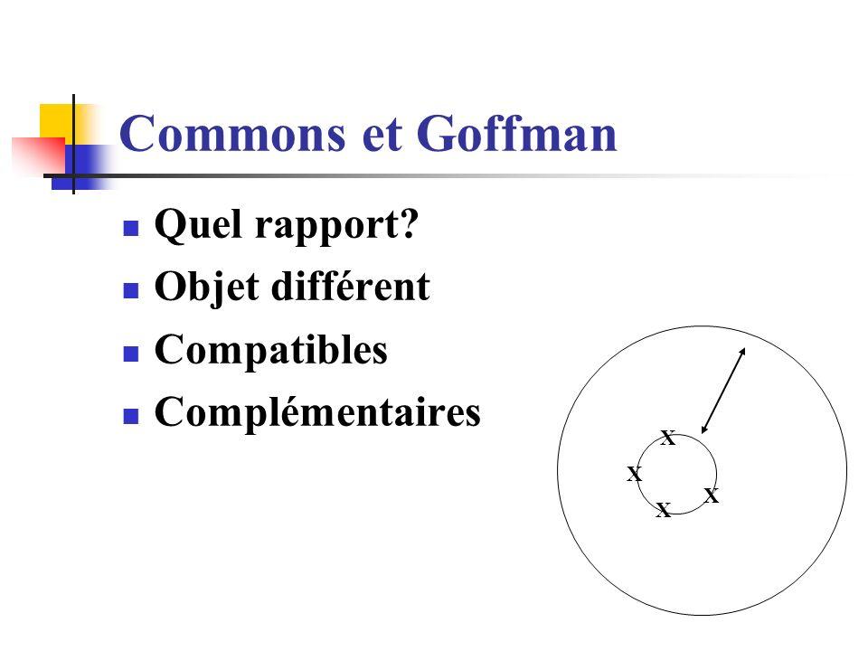 Commons et Goffman Quel rapport? Objet différent Compatibles Complémentaires X X X X