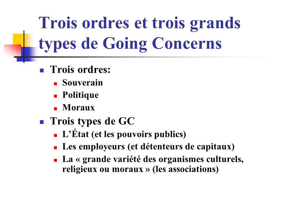 Trois ordres et trois grands types de Going Concerns Trois ordres: Souverain Politique Moraux Trois types de GC LÉtat (et les pouvoirs publics) Les em