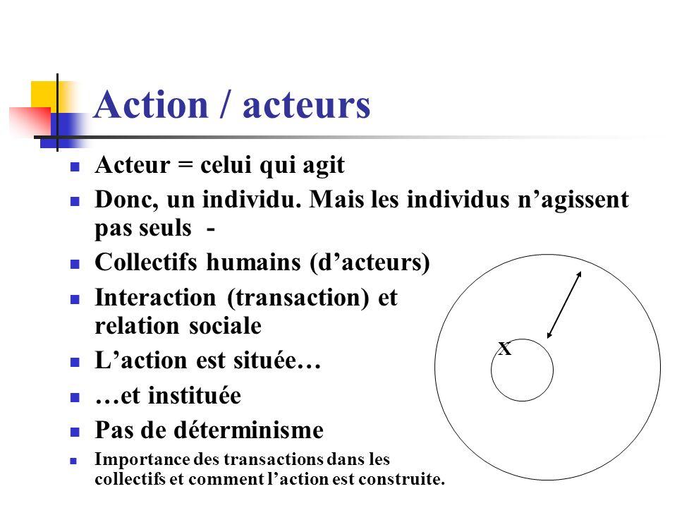 Action / acteurs Acteur = celui qui agit Donc, un individu. Mais les individus nagissent pas seuls - Collectifs humains (dacteurs) Interaction (transa