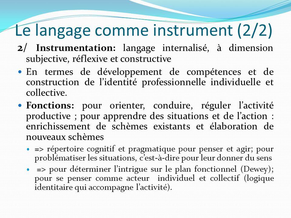 Le langage comme instrument (2/2) 2/ Instrumentation: langage internalisé, à dimension subjective, réflexive et constructive En termes de développemen
