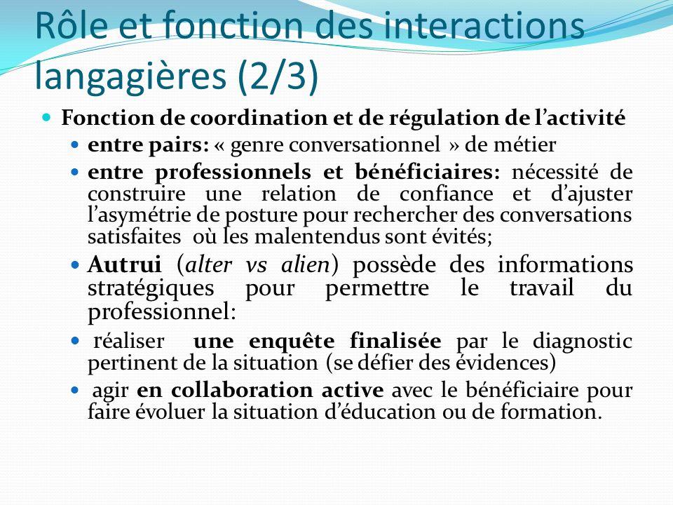 Rôle et fonction des interactions langagières (2/3) Fonction de coordination et de régulation de lactivité entre pairs: « genre conversationnel » de m