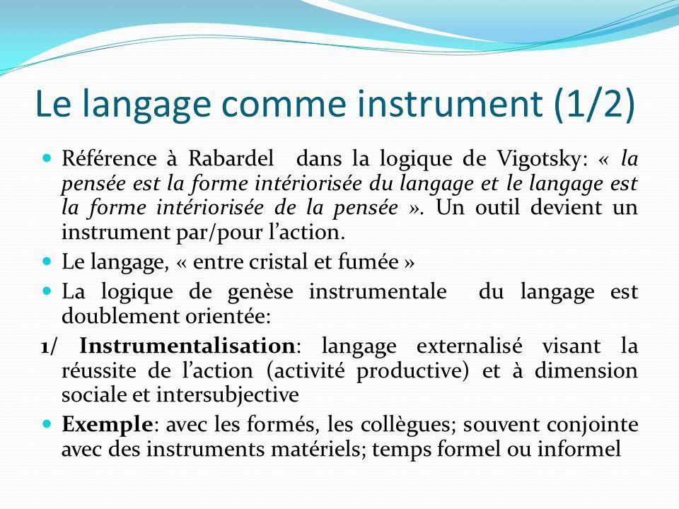 Le langage comme instrument (2/2) 2/ Instrumentation: langage internalisé, à dimension subjective, réflexive et constructive En termes de développement de compétences et de construction de lidentité professionnelle individuelle et collective.