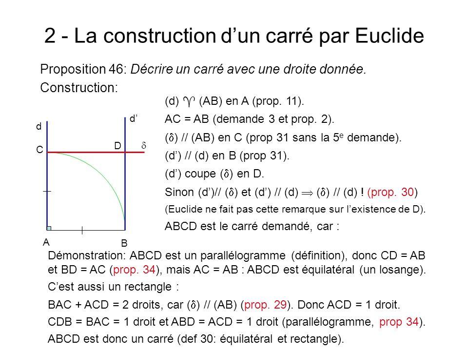 2 - La construction dun carré par Euclide Proposition 46: Décrire un carré avec une droite donnée. Construction: A B d C D d (d) (AB) en A (prop. 11).