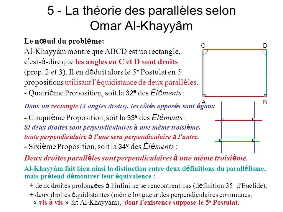 5 - La théorie des parallèles selon Omar Al-Khayyâm Le n œ ud du probl è me: Al-Khayyâm montre que ABCD est un rectangle, c est- à -dire que les angle