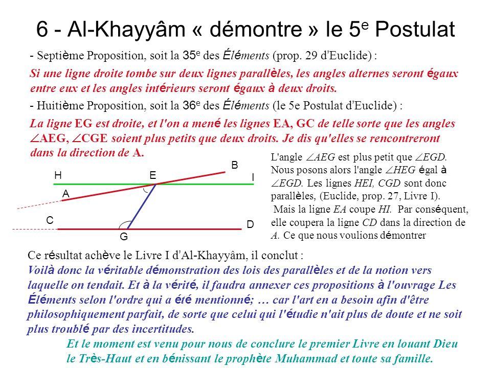 6 - Al-Khayyâm « démontre » le 5 e Postulat - Septi è me Proposition, soit la 35 e des É l é ments (prop. 29 d Euclide) : Si une ligne droite tombe su
