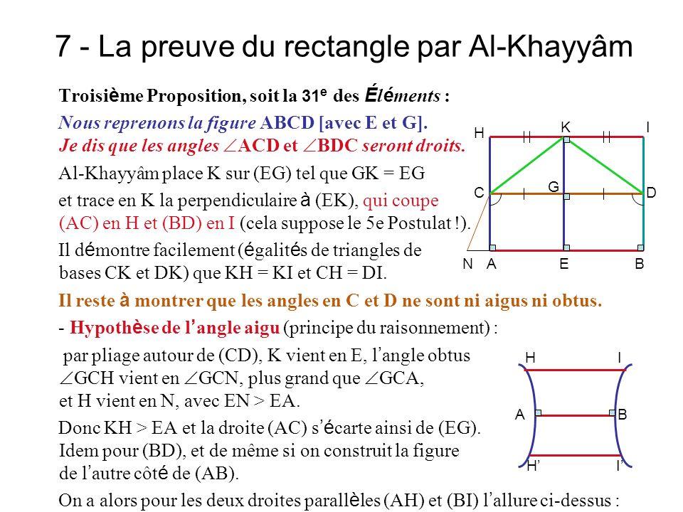 7 - La preuve du rectangle par Al-Khayyâm Troisi è me Proposition, soit la 31 e des É l é ments : Nous reprenons la figure ABCD [avec E et G]. Je dis