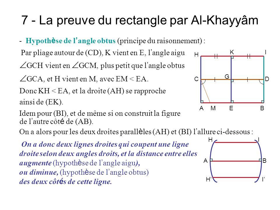 7 - La preuve du rectangle par Al-Khayyâm - Hypoth è se de l angle obtus (principe du raisonnement) : Par pliage autour de (CD), K vient en E, l angle