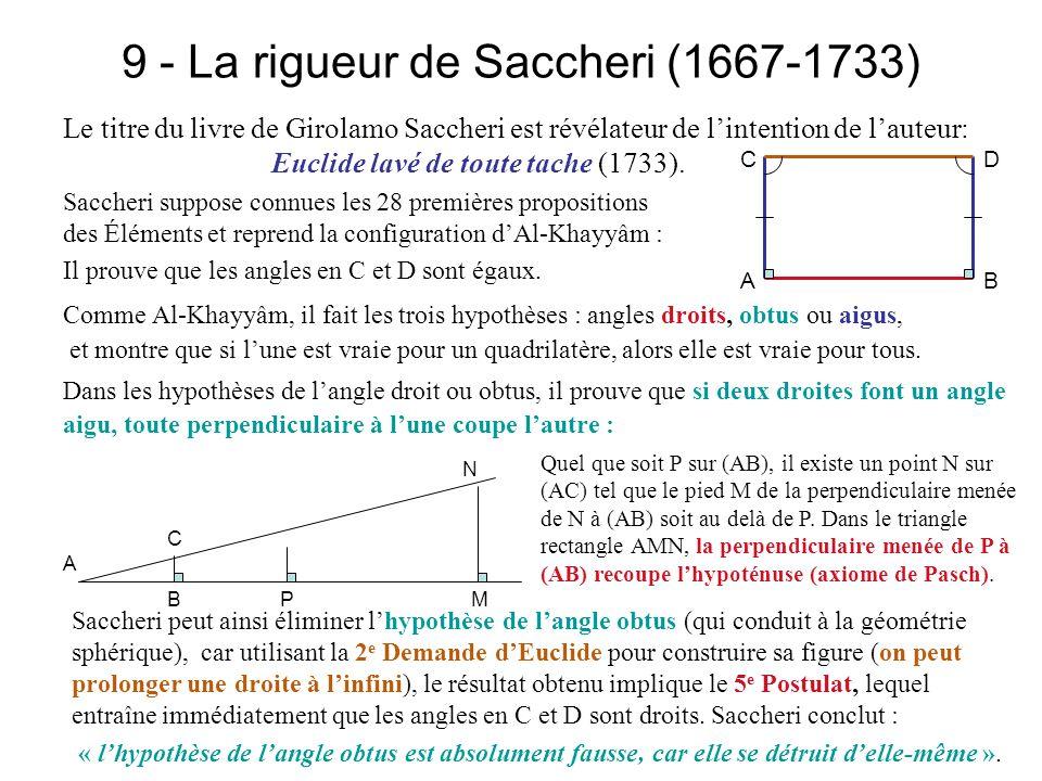 9 - La rigueur de Saccheri (1667-1733) Le titre du livre de Girolamo Saccheri est révélateur de lintention de lauteur: Euclide lavé de toute tache (17