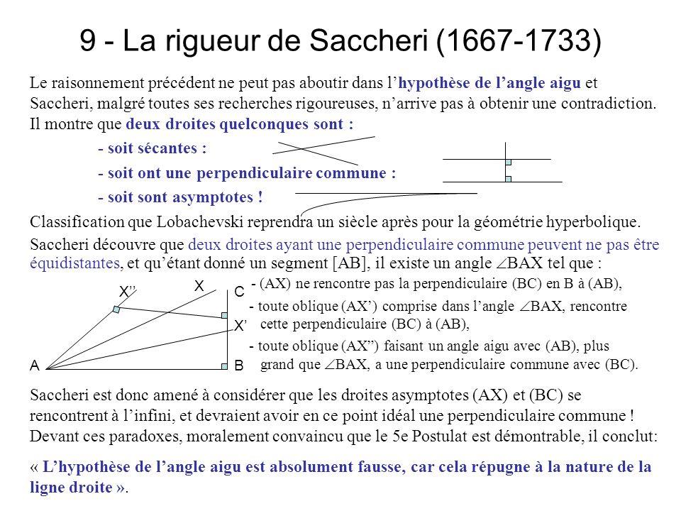 9 - La rigueur de Saccheri (1667-1733) Le raisonnement précédent ne peut pas aboutir dans lhypothèse de langle aigu et Saccheri, malgré toutes ses rec