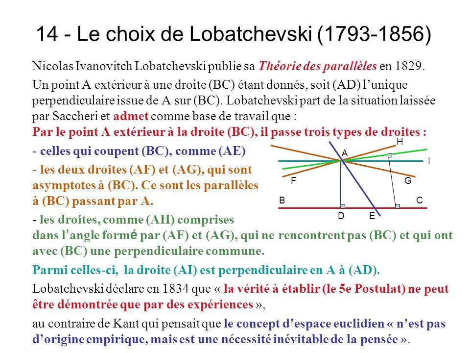 14 - Le choix de Lobatchevski (1793-1856) Nicolas Ivanovitch Lobatchevski publie sa Théorie des parallèles en 1829. Un point A extérieur à une droite