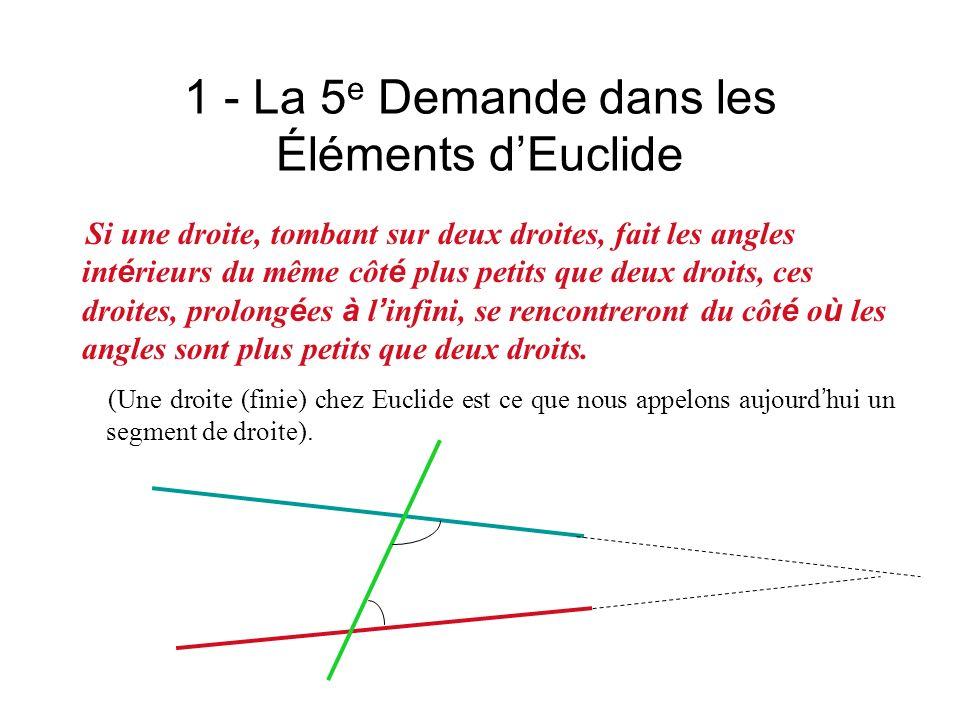 1 - La 5 e Demande dans les Éléments dEuclide Si une droite, tombant sur deux droites, fait les angles int é rieurs du même côt é plus petits que deux