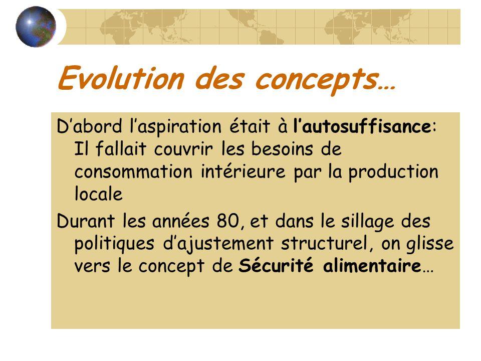 Evolution des concepts… Dabord laspiration était à lautosuffisance: Il fallait couvrir les besoins de consommation intérieure par la production locale Durant les années 80, et dans le sillage des politiques dajustement structurel, on glisse vers le concept de Sécurité alimentaire…