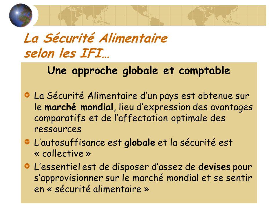 La Sécurité Alimentaire selon les IFI… Une approche globale et comptable La Sécurité Alimentaire dun pays est obtenue sur le marché mondial, lieu dexp
