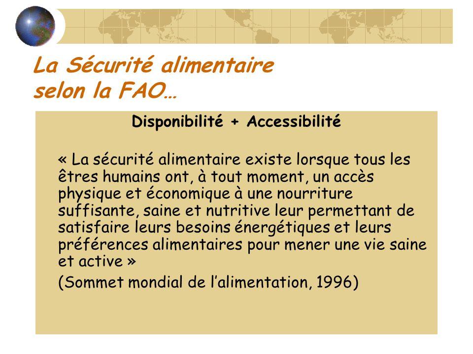 La Sécurité alimentaire selon la FAO… Disponibilité + Accessibilité « La sécurité alimentaire existe lorsque tous les êtres humains ont, à tout moment