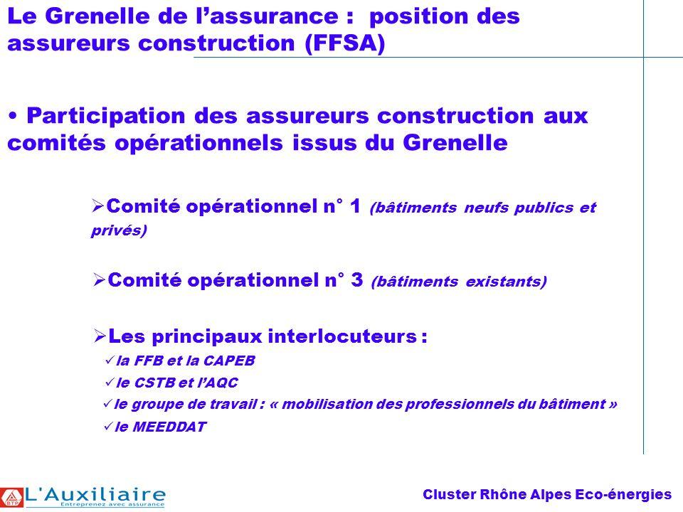 Le Grenelle de lassurance : position des assureurs construction (FFSA) Participation des assureurs construction aux comités opérationnels issus du Grenelle Comité opérationnel n° 1 (bâtiments neufs publics et privés) Comité opérationnel n° 3 (bâtiments existants) Les principaux interlocuteurs : la FFB et la CAPEB le CSTB et lAQC le groupe de travail : « mobilisation des professionnels du bâtiment » le MEEDDAT Cluster Rhône Alpes Eco-énergies