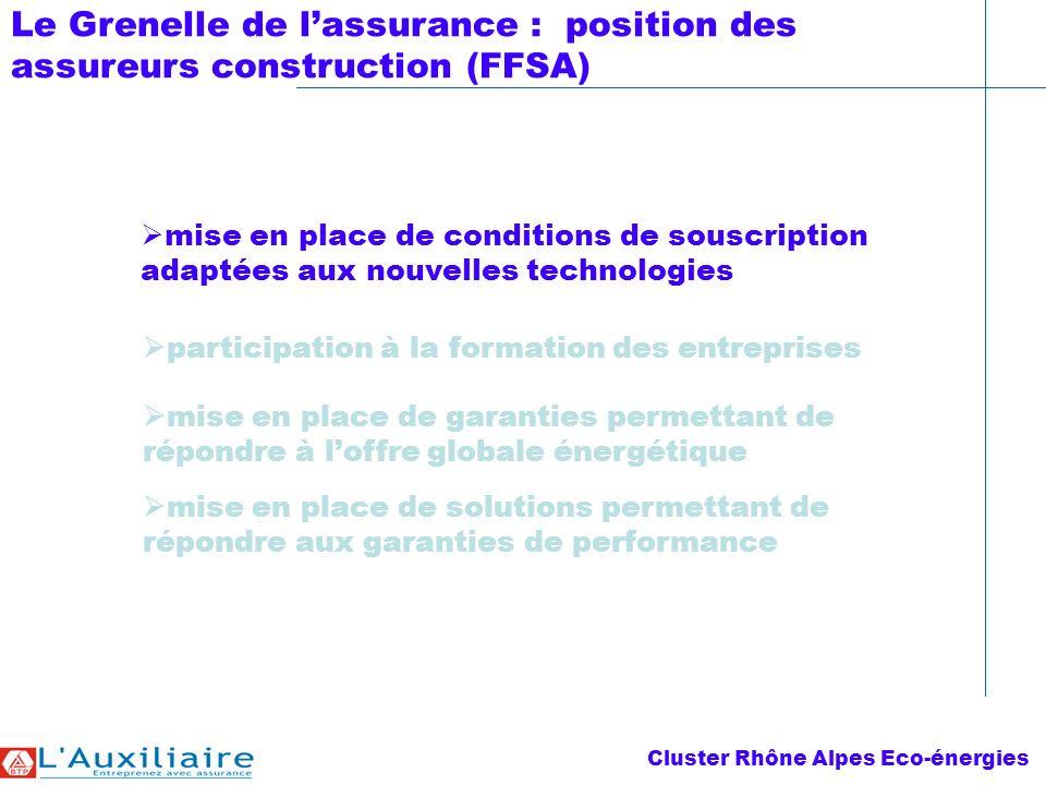 Nous vous remercions de votre attention Cluster Rhône Alpes Eco-énergies