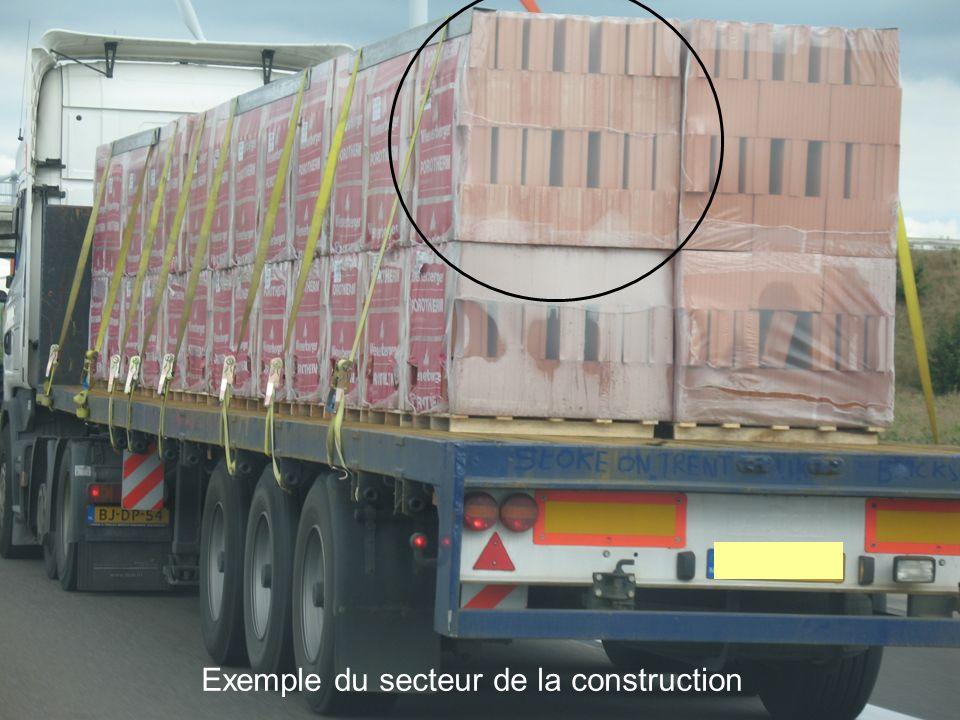 Exemple du secteur de la construction