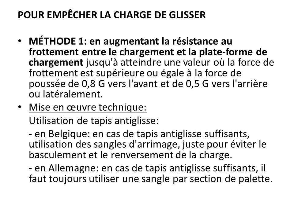 POUR EMPÊCHER LA CHARGE DE GLISSER MÉTHODE 1: en augmentant la résistance au frottement entre le chargement et la plate-forme de chargement jusqu'à at