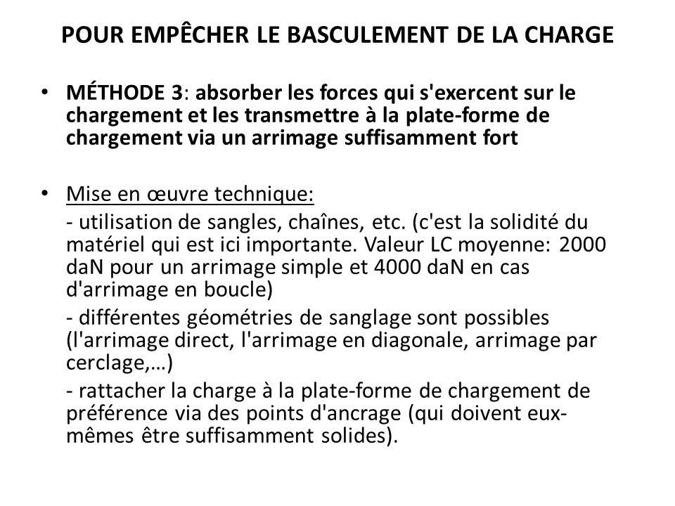 POUR EMPÊCHER LE BASCULEMENT DE LA CHARGE MÉTHODE 3: absorber les forces qui s'exercent sur le chargement et les transmettre à la plate-forme de charg
