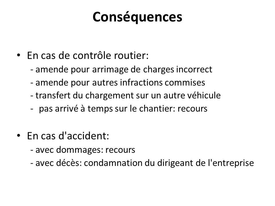 Conséquences En cas de contrôle routier: - amende pour arrimage de charges incorrect - amende pour autres infractions commises - transfert du chargeme