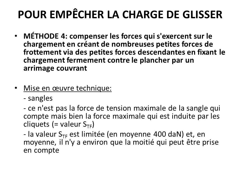 POUR EMPÊCHER LA CHARGE DE GLISSER MÉTHODE 4: compenser les forces qui s'exercent sur le chargement en créant de nombreuses petites forces de frotteme