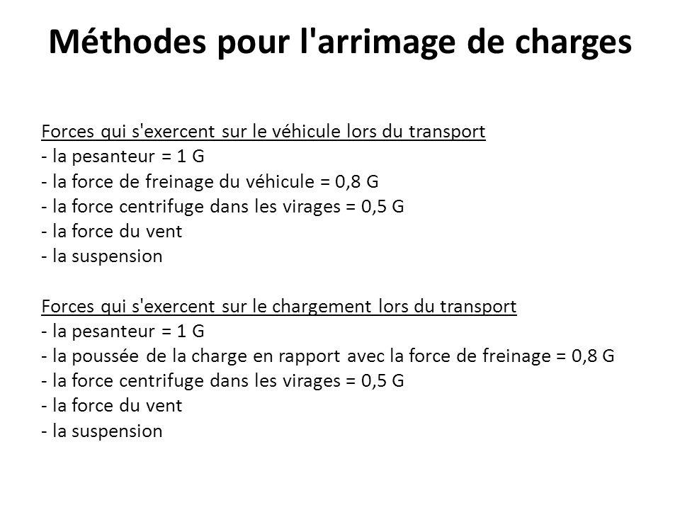 Méthodes pour l'arrimage de charges Forces qui s'exercent sur le véhicule lors du transport - la pesanteur = 1 G - la force de freinage du véhicule =