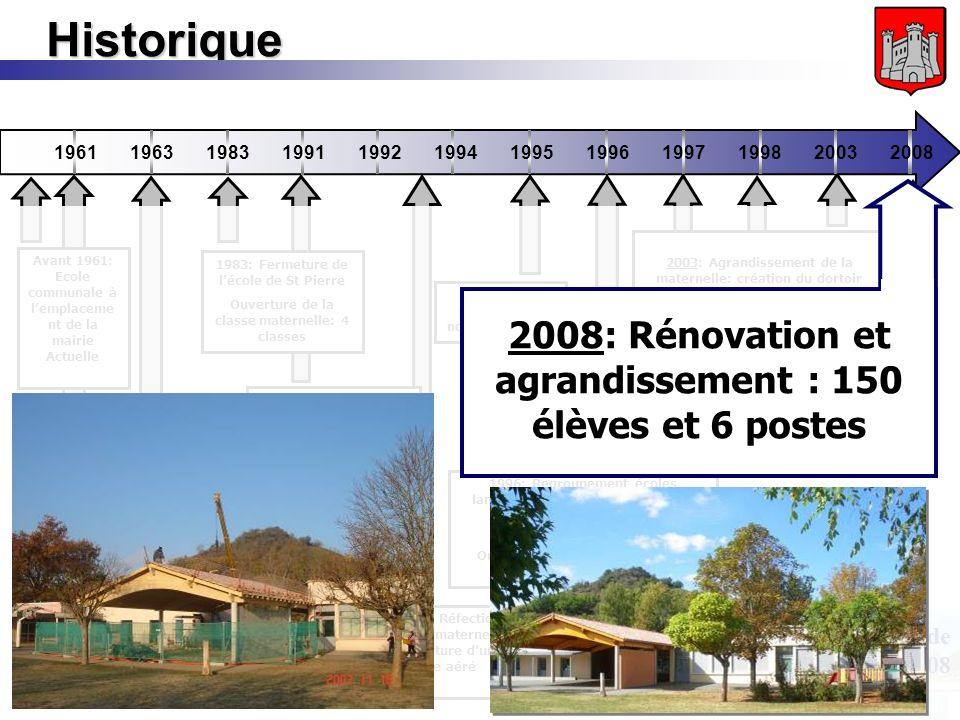 Inauguration de lécole - 18/10/2008 1997: Construction de la salle de sport Aménagement du parking 1991: Création du réseau Tarn Centre 11 communes re