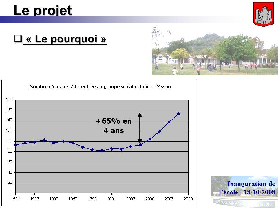 Inauguration de lécole - 18/10/2008 Le projet « Le pourquoi » « Le pourquoi »