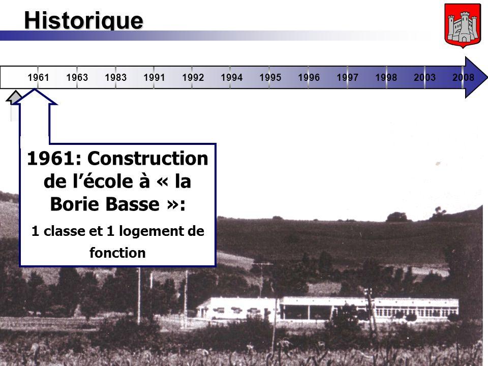 Inauguration de lécole - 18/10/2008 Historique 196119631983199119921994199519961997199820032008 Avant 1961: Ecole communale à lemplaceme nt de la mair
