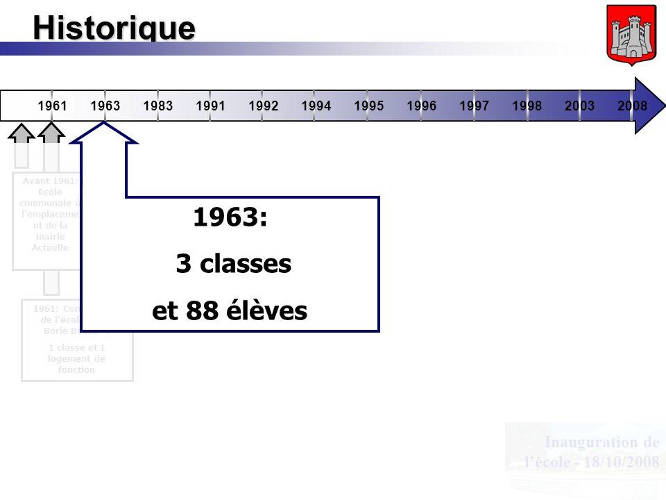 Inauguration de lécole - 18/10/2008 Historique 196119631983199119921994199519961997199820032008 1961: Construction de lécole à « la Borie Basse »: 1 c