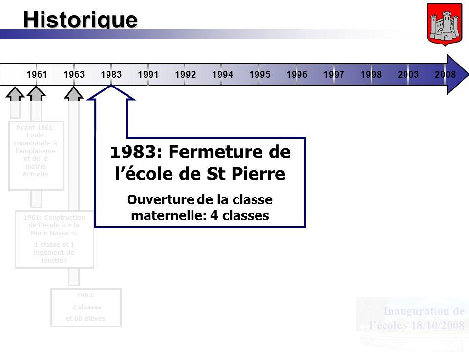 Inauguration de lécole - 18/10/2008 Historique 196119631983199119921994199519961997199820032008 1963: 3 classes et 88 élèves 1961: Construction de léc
