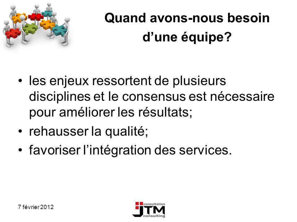 7 février 2012 Quand avons-nous besoin dune équipe? les enjeux ressortent de plusieurs disciplines et le consensus est nécessaire pour améliorer les r
