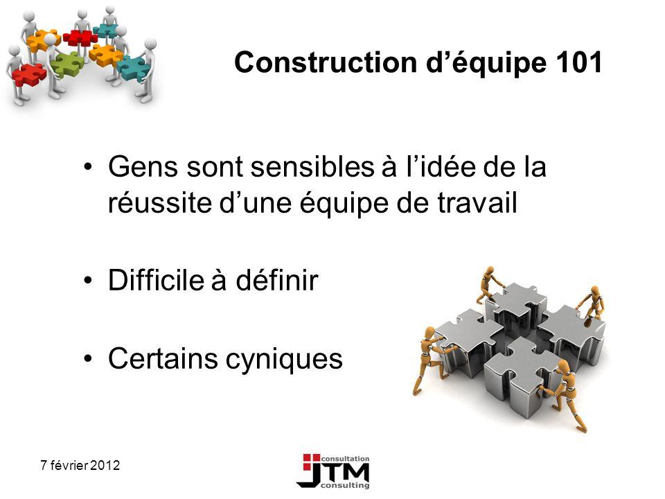 7 février 2012 Construction déquipe 101 Gens sont sensibles à lidée de la réussite dune équipe de travail Difficile à définir Certains cyniques