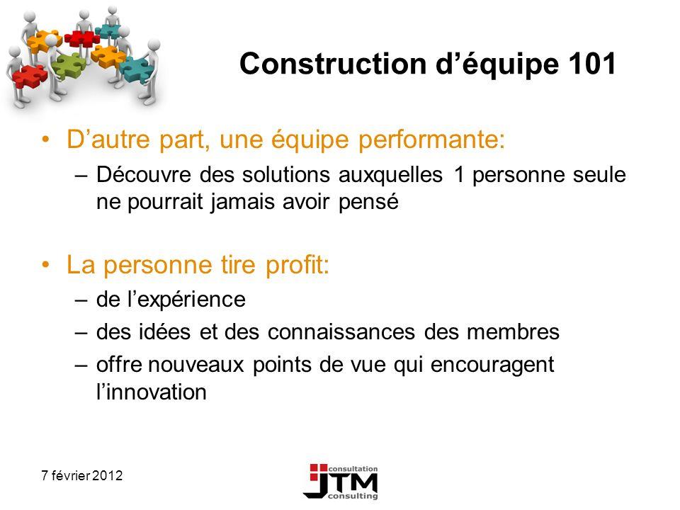 7 février 2012 Construction déquipe 101 Dautre part, une équipe performante: –Découvre des solutions auxquelles 1 personne seule ne pourrait jamais av