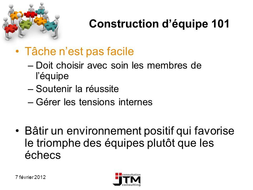 7 février 2012 Construction déquipe 101 Tâche nest pas facile –Doit choisir avec soin les membres de léquipe –Soutenir la réussite –Gérer les tensions