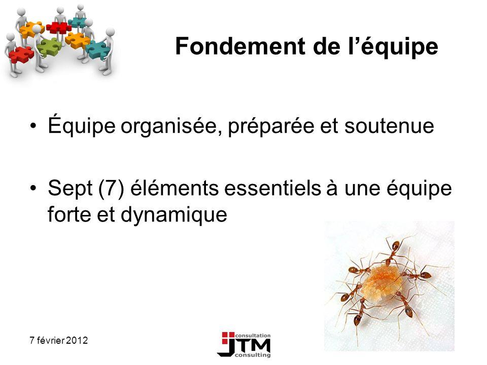 7 février 2012 Fondement de léquipe Équipe organisée, préparée et soutenue Sept (7) éléments essentiels à une équipe forte et dynamique