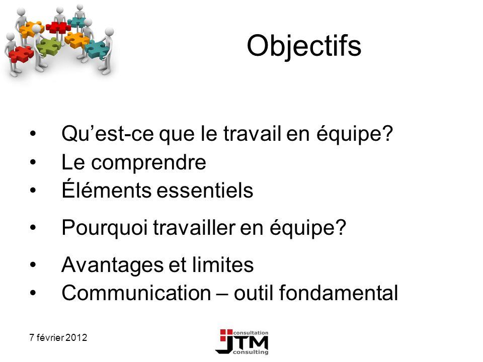 7 février 2012 Objectifs Quest-ce que le travail en équipe? Le comprendre Éléments essentiels Pourquoi travailler en équipe? Avantages et limites Comm