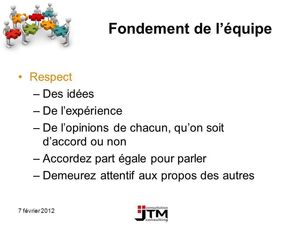 7 février 2012 Fondement de léquipe Respect –Des idées –De lexpérience –De lopinions de chacun, quon soit daccord ou non –Accordez part égale pour par
