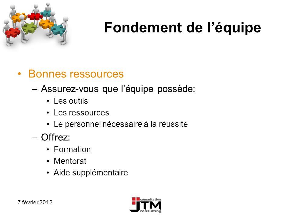 7 février 2012 Fondement de léquipe Bonnes ressources –Assurez-vous que léquipe possède: Les outils Les ressources Le personnel nécessaire à la réussi