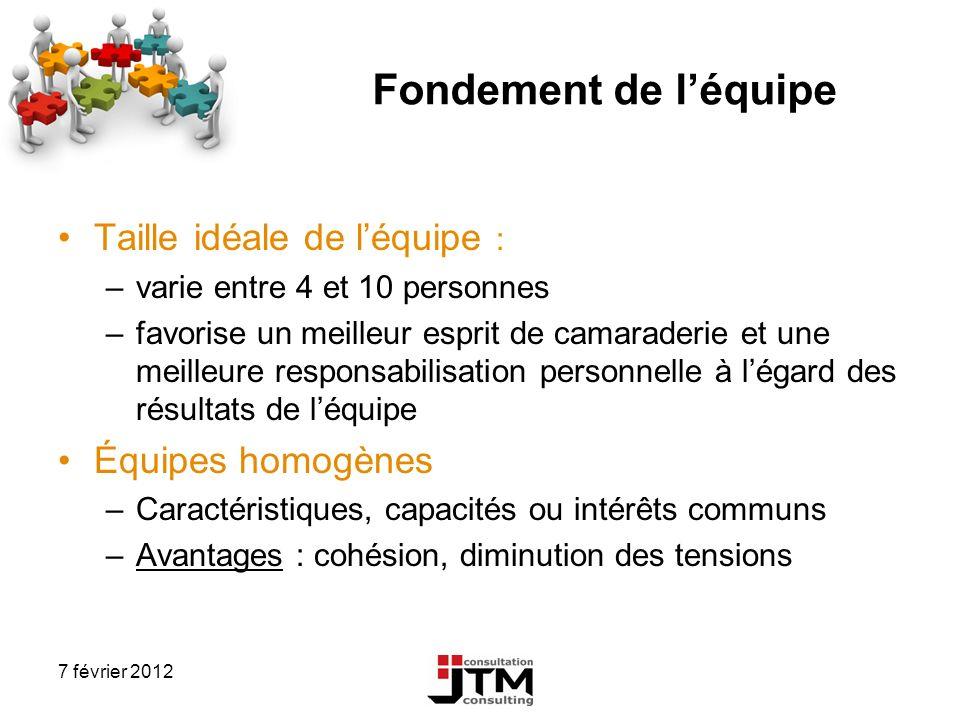 7 février 2012 Fondement de léquipe Taille idéale de léquipe : –varie entre 4 et 10 personnes –favorise un meilleur esprit de camaraderie et une meill