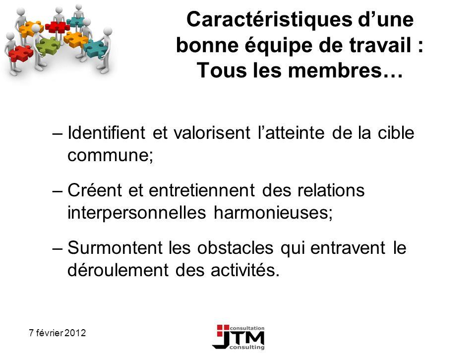 7 février 2012 Caractéristiques dune bonne équipe de travail : Tous les membres… –Identifient et valorisent latteinte de la cible commune; –Créent et