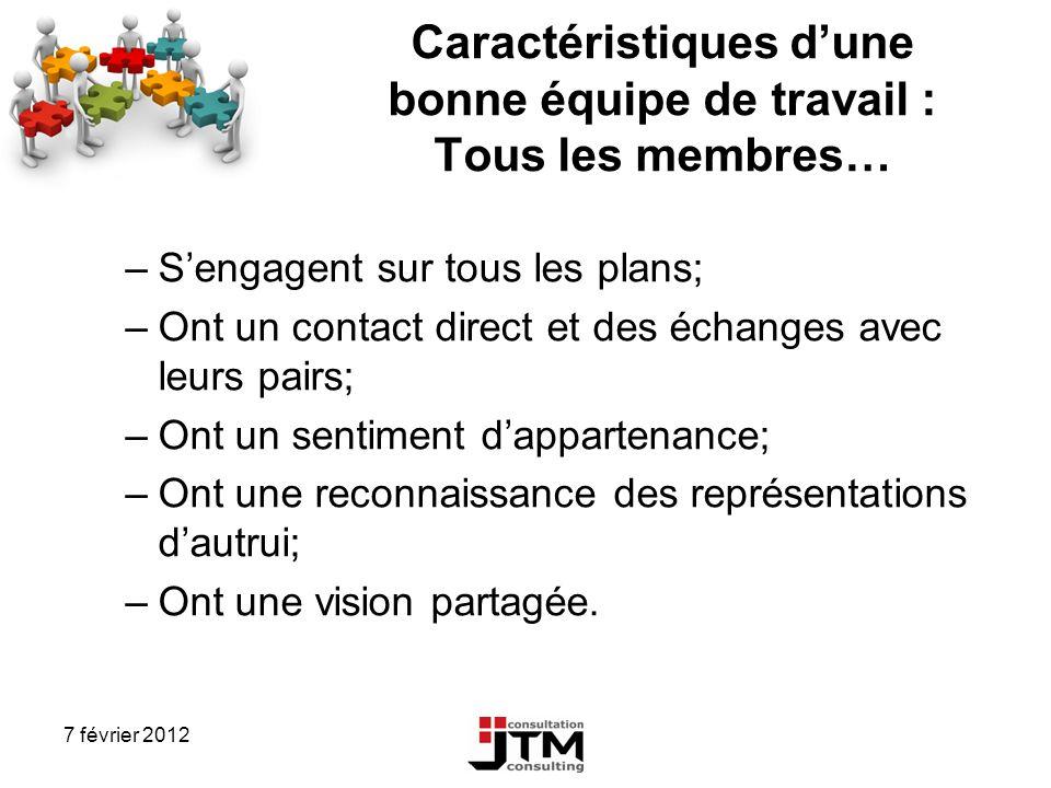 7 février 2012 Caractéristiques dune bonne équipe de travail : Tous les membres… –Sengagent sur tous les plans; –Ont un contact direct et des échanges