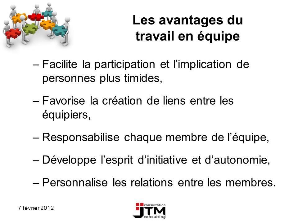 7 février 2012 Les avantages du travail en équipe –Facilite la participation et limplication de personnes plus timides, –Favorise la création de liens