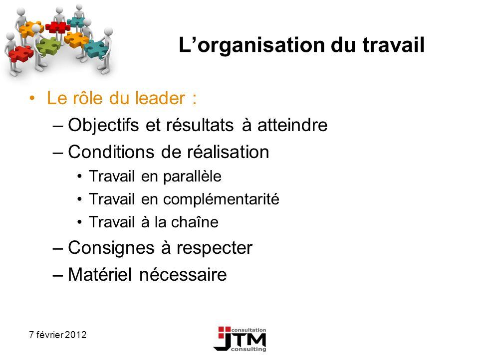 7 février 2012 Lorganisation du travail Le rôle du leader : –Objectifs et résultats à atteindre –Conditions de réalisation Travail en parallèle Travai
