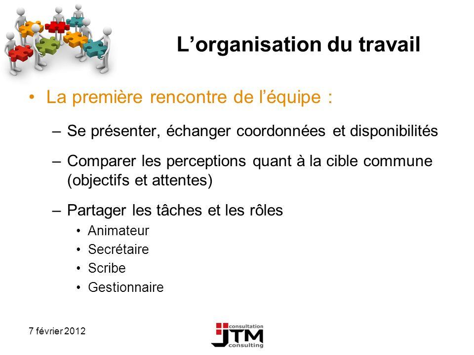 7 février 2012 Lorganisation du travail La première rencontre de léquipe : –Se présenter, échanger coordonnées et disponibilités –Comparer les percept