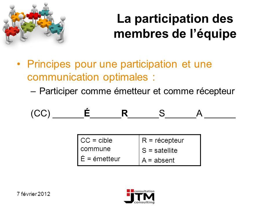 7 février 2012 La participation des membres de léquipe Principes pour une participation et une communication optimales : –Participer comme émetteur et