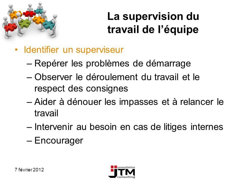 7 février 2012 La supervision du travail de léquipe Identifier un superviseur –Repérer les problèmes de démarrage –Observer le déroulement du travail