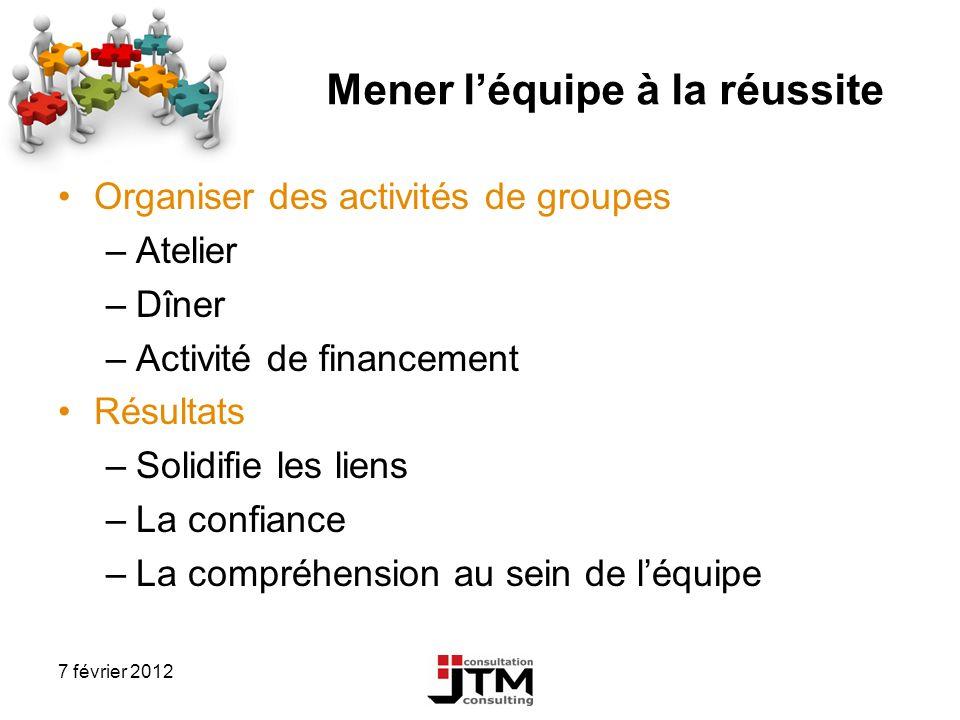 7 février 2012 Mener léquipe à la réussite Organiser des activités de groupes –Atelier –Dîner –Activité de financement Résultats –Solidifie les liens