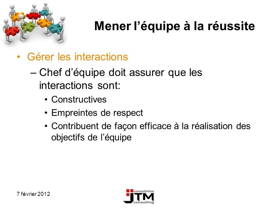 7 février 2012 Mener léquipe à la réussite Gérer les interactions –Chef déquipe doit assurer que les interactions sont: Constructives Empreintes de re