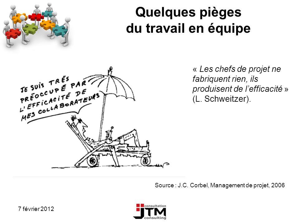 7 février 2012 Quelques pièges du travail en équipe « Les chefs de projet ne fabriquent rien, ils produisent de lefficacité » (L. Schweitzer). Source